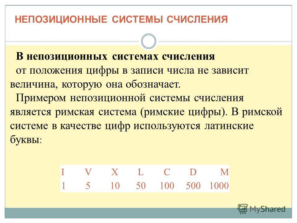 IVXLСDМ 1510501005001000 В непозиционных системах счисления от положения цифры в записи числа не зависит величина, которую она обозначает. Примером непозиционной системы счисления является римская система (римские цифры). В римской системе в качестве