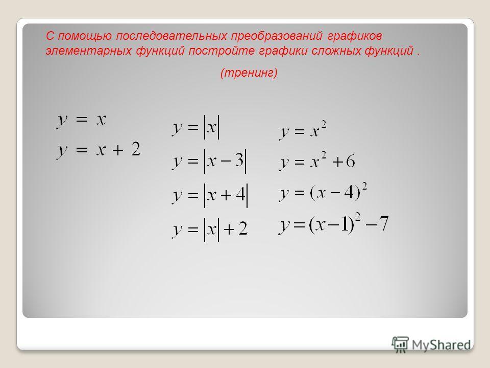 С помощью последовательных преобразований графиков элементарных функций постройте графики сложных функций. (тренинг)