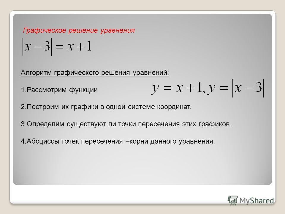Графическое решение уравнения Алгоритм графического решения уравнений: 1.Рассмотрим функции 2.Построим их графики в одной системе координат. 3.Определим существуют ли точки пересечения этих графиков. 4.Абсциссы точек пересечения –корни данного уравне