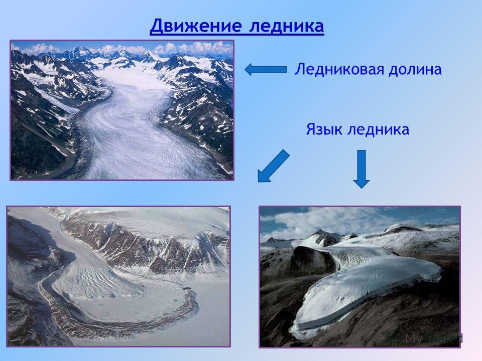 Движение ледника Ледники стекают вниз по долинам или склонам… или растекаются в стороны по предгорной долине.