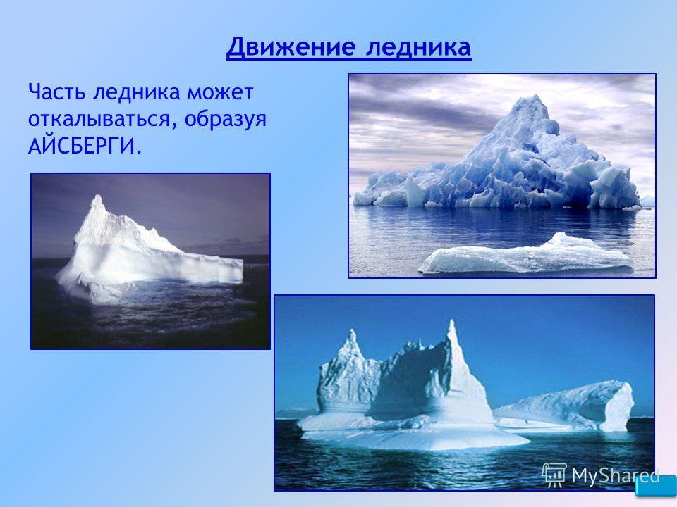 Движение ледника При движении ледников могут образовываться ШЕЛЬФОВЫЕ ЛЕДНИКИ - плавучие или частично опирающиеся на дно; представляют собой продолжение наземных ледниковых покровов. Шельфовый ледник Росса. Антарктида