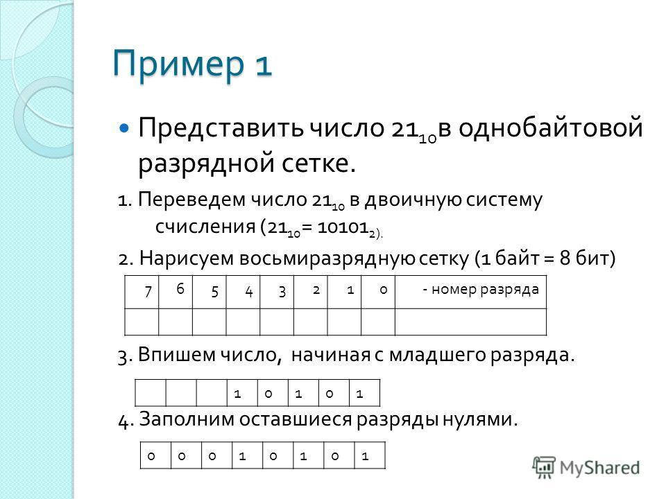 Пример 1 Представить число 21 10 в однобайтовой разрядной сетке. 1. Переведем число 21 10 в двоичную систему счисления (21 10 = 10101 2). 2. Нарисуем восьмиразрядную сетку (1 байт = 8 бит ) 3. Впишем число, начиная с младшего разряда. 4. Заполним ост