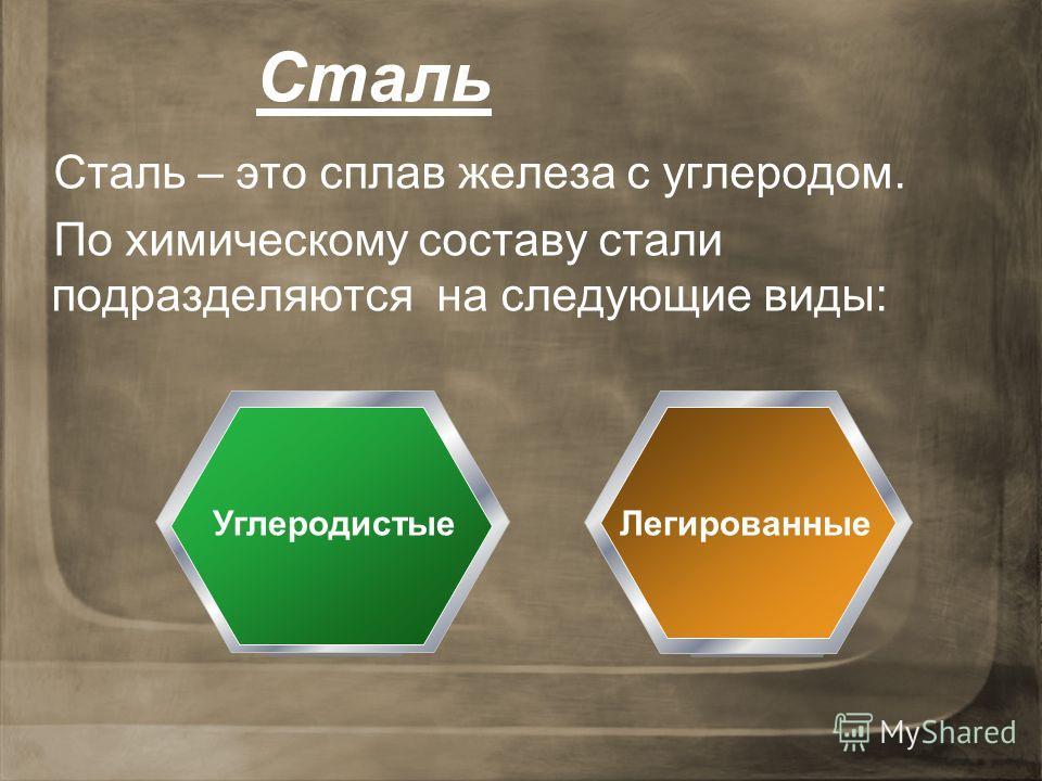 Сталь Сталь – это сплав железа с углеродом. По химическому составу стали подразделяются на следующие виды: УглеродистыеЛегированные