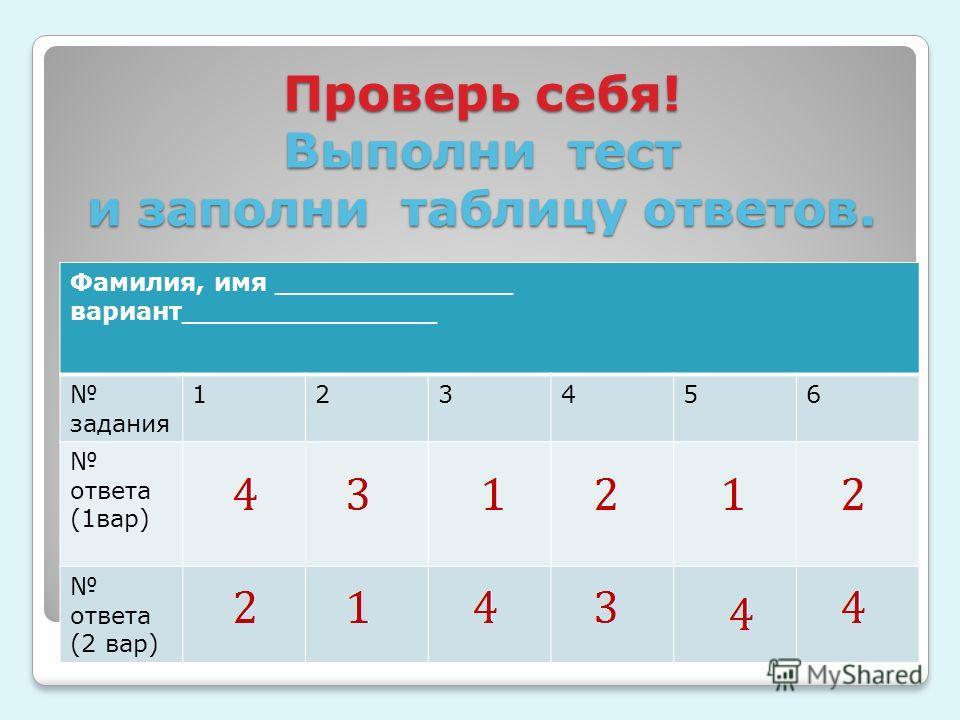 Проверь себя! Выполни тест и заполни таблицу ответов. Фамилия, имя ______________ вариант_______________ задания 123456 ответа (1вар) ответа (2 вар)