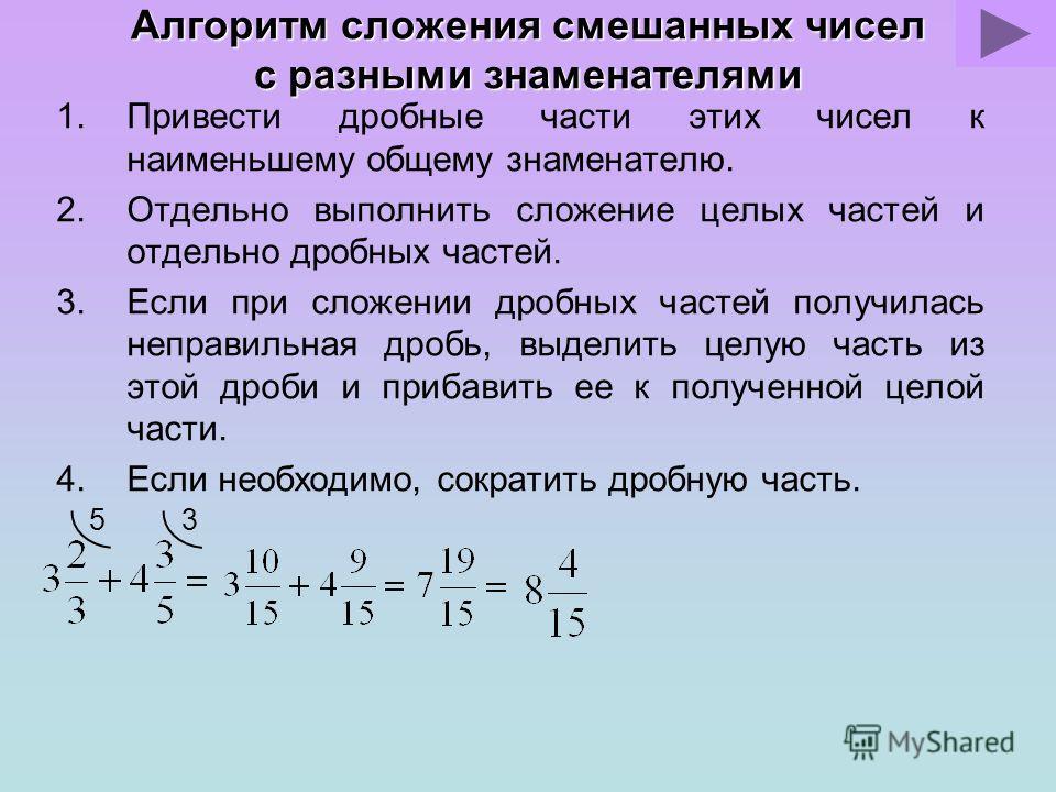 Алгоритм вычитания смешанных чисел с одинаковыми знаменателями 1.Если дробная часть уменьшаемого меньше дробной части вычитаемого, превратить её в неправильную дробь, уменьшив на единицу целую часть. 2.Отдельно выполнить вычитание целых частей и отде