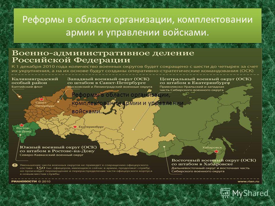 Реформы в области организации, комплектовании армии и управлении войсками.