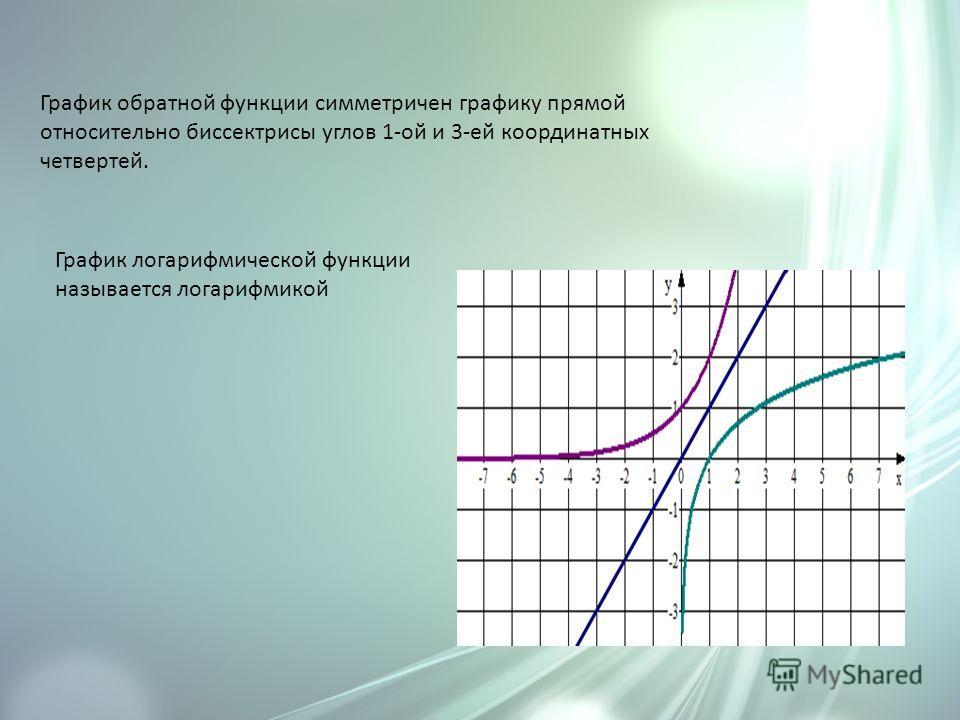 График обратной функции симметричен графику прямой относительно биссектрисы углов 1-ой и 3-ей координатных четвертей. График логарифмической функции называется логарифмикой
