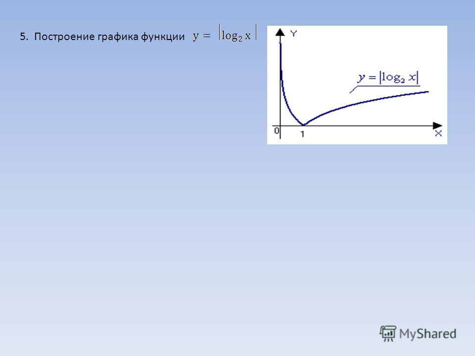 5. Построение графика функции