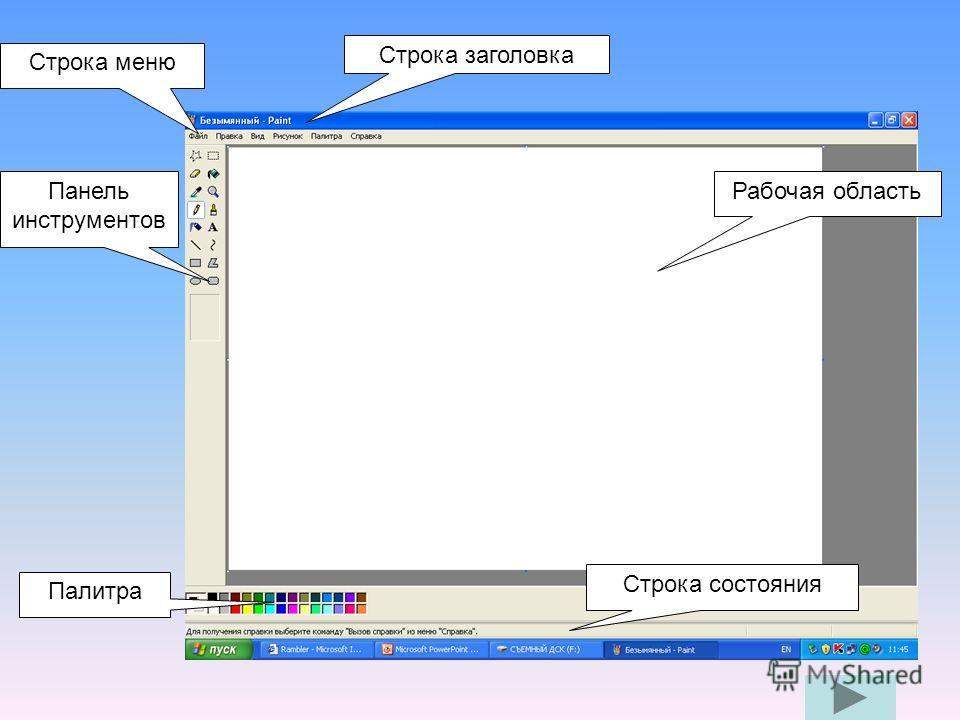 Рабочая область Строка состояния Строка меню Панель инструментов Палитра Строка заголовка