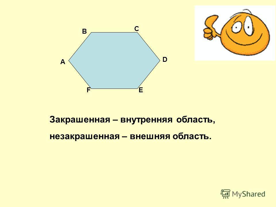 А В С D ЕF Закрашенная – внутренняя область, незакрашенная – внешняя область.