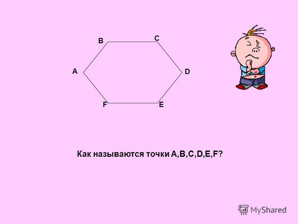 А В С D ЕF Как называются точки A,B,C,D,E,F?