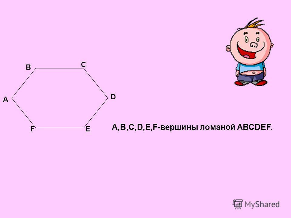 А В С D ЕF А,В,С,D,E,F-вершины ломаной АВСDEF.