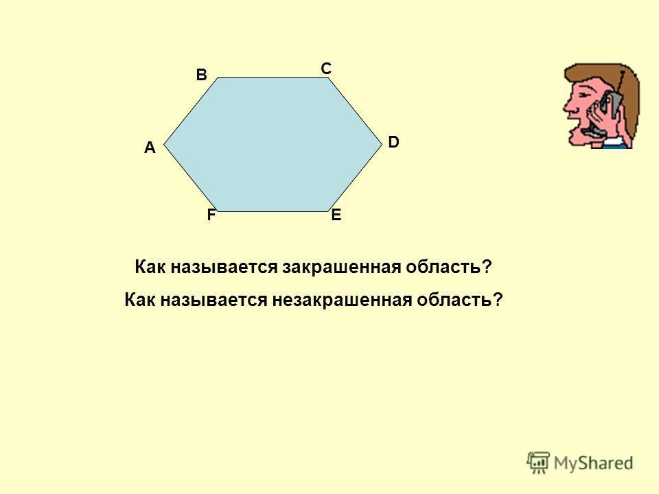 А В С D ЕF Как называется закрашенная область? Как называется незакрашенная область?