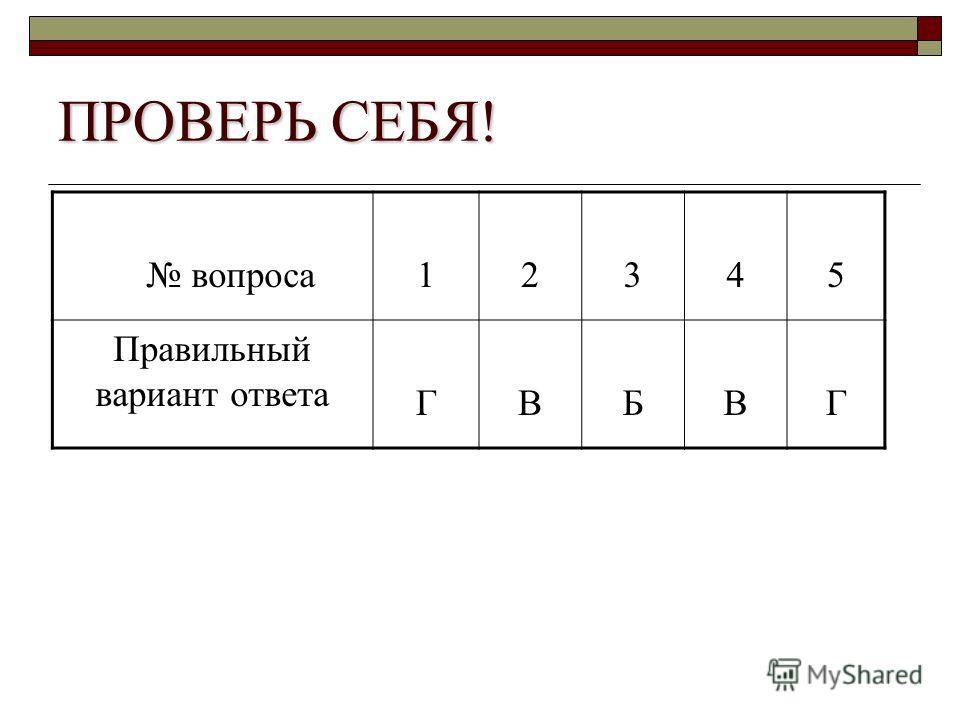ПРОВЕРЬ СЕБЯ! вопроса12345 Правильный вариант ответа ГВБВГ