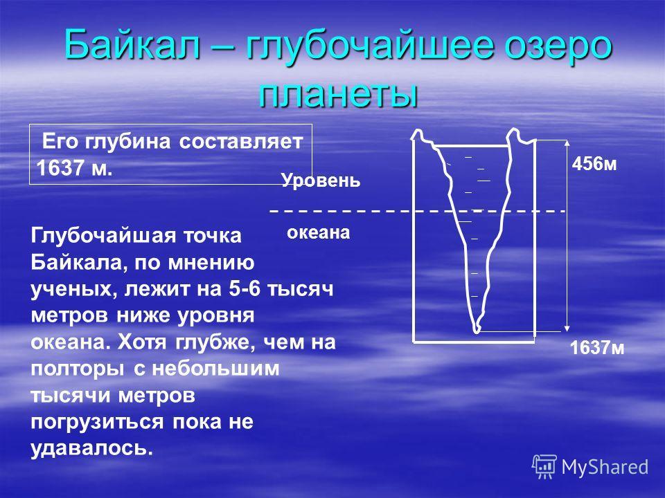 Его глубина составляет 1637 м. Уровень океана 456м 1637м Глубочайшая точка Байкала, по мнению ученых, лежит на 5-6 тысяч метров ниже уровня океана. Хотя глубже, чем на полторы с небольшим тысячи метров погрузиться пока не удавалось. Байкал – глубочай