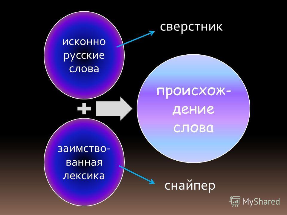 исконно русские слова заимство- ванная лексика происхож- дение слова сверстник снайпер