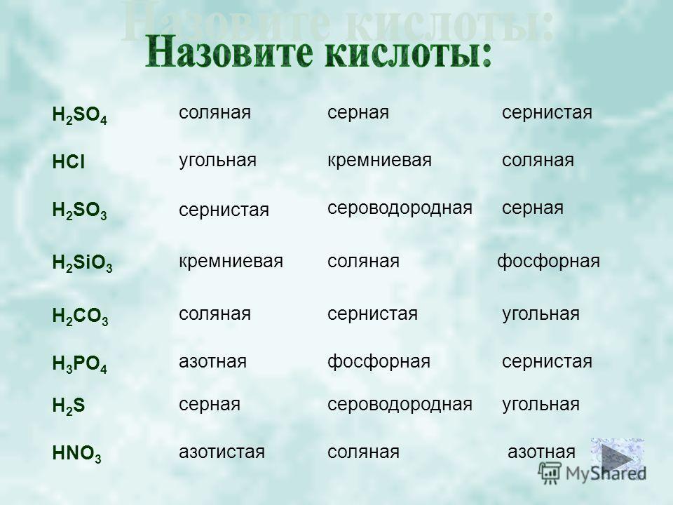 HNO 3 Н2SН2S Н 2 SO 3 Н 2 CO 3 Н 2 SiO 3 Н 3 PO 4 HCl Н 2 SO 4 солянаясернаясернистая соляная серная сернистая сернистая угольная соляная сероводородная кремниевая кремниевая фосфорная угольная азотнаясернистая сероводороднаяугольная азотнаяазотистая