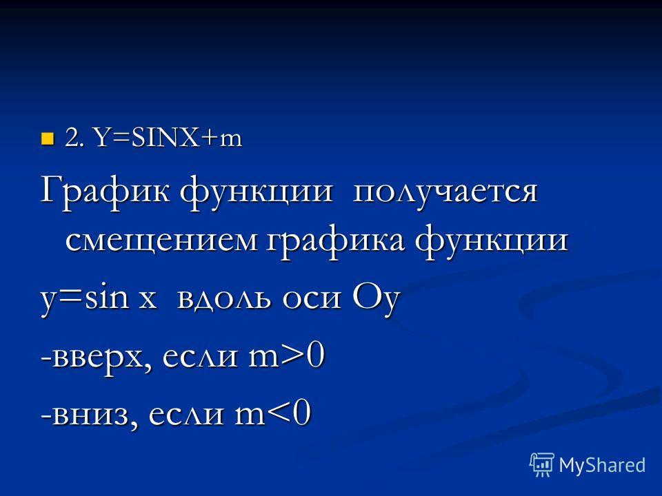2. Y=SINX+m 2. Y=SINX+m График функции получается смещением графика функции y=sin x вдоль оси Оу -вверх, если m>0 -вниз, если m