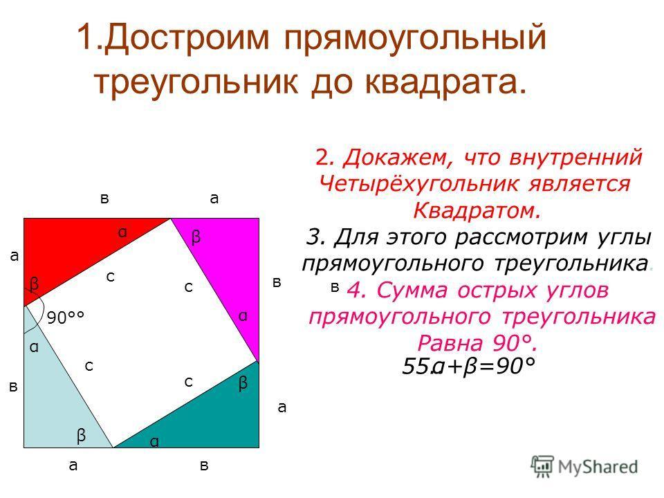 Дано: Δ АВС – прямоугольный. а,в- катеты, с – гипотенуза. Доказать: а 2 +в 2 =с 2 С а в с В А