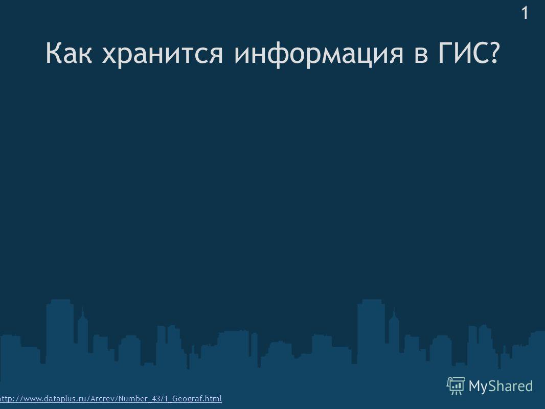 Как хранится информация в ГИС? 1 http://www.dataplus.ru/Arcrev/Number_43/1_Geograf.html