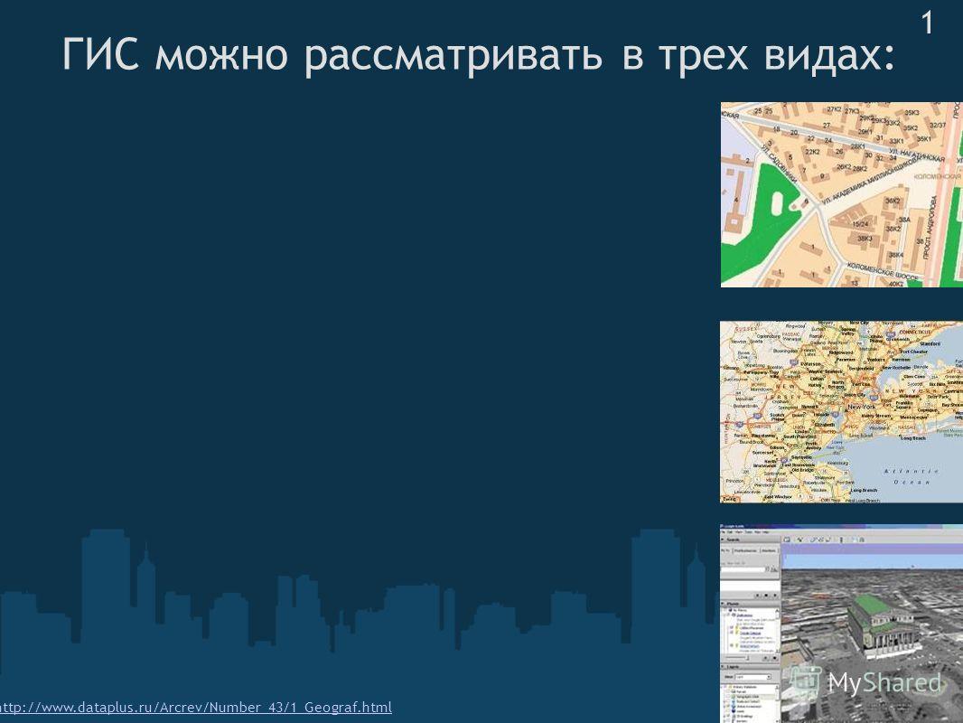ГИС можно рассматривать в трех видах: 1 http://www.dataplus.ru/Arcrev/Number_43/1_Geograf.html
