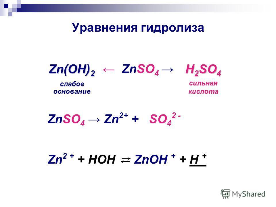Уравнения гидролиза ZnSO 4 Zn(ОН) 2 слабое основание H 2 SO 4 сильная кислота ZnSO 4 Zn 2+ + SO 4 2 - Zn 2 + + HOH ZnOH + + H +