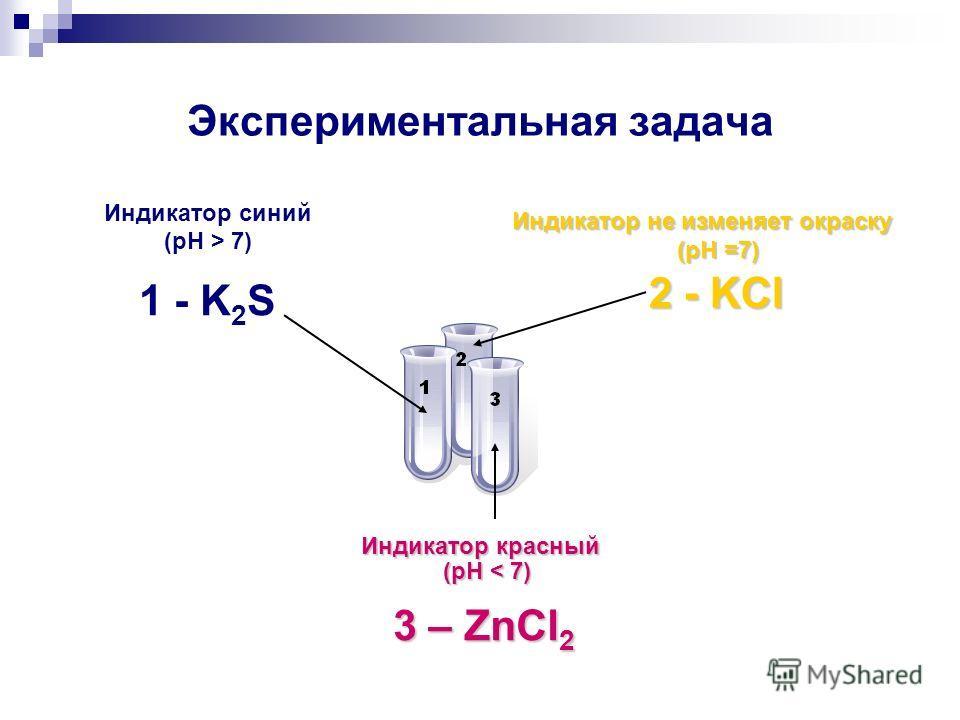Экспериментальная задача Индикатор синий (pH > 7) 1 - K 2 S Индикатор не изменяет окраску (pH =7) 2 - KCl Индикатор красный (pH < 7) 3 – ZnCl 2