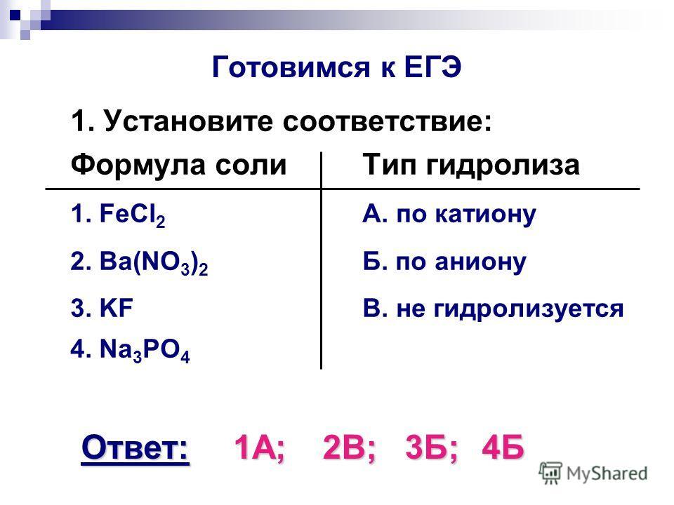 Готовимся к ЕГЭ 1. Установите соответствие: Формула солиТип гидролиза 1. FeCl 2 А. по катиону 2. Ba(NO 3 ) 2 Б. по аниону 3. KFВ. не гидролизуется 4. Na 3 PO 4 Ответ:1А;2В;3Б;4Б
