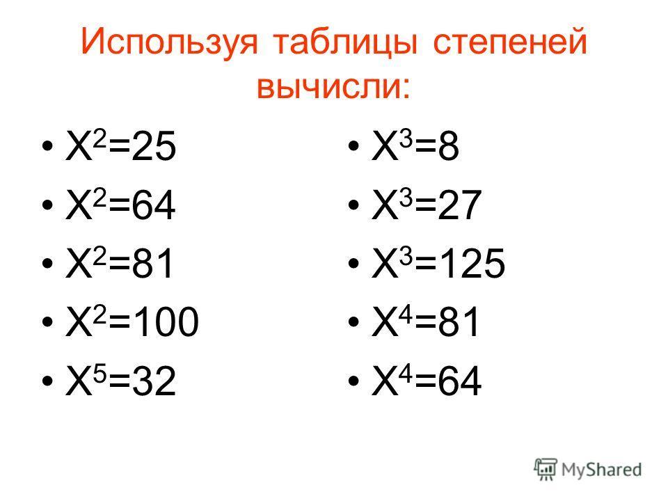 Используя таблицы степеней вычисли: Х 2 =25 Х 2 =64 Х 2 =81 Х 2 =100 Х 5 =32 Х 3 =8 Х 3 =27 Х 3 =125 Х 4 =81 Х 4 =64