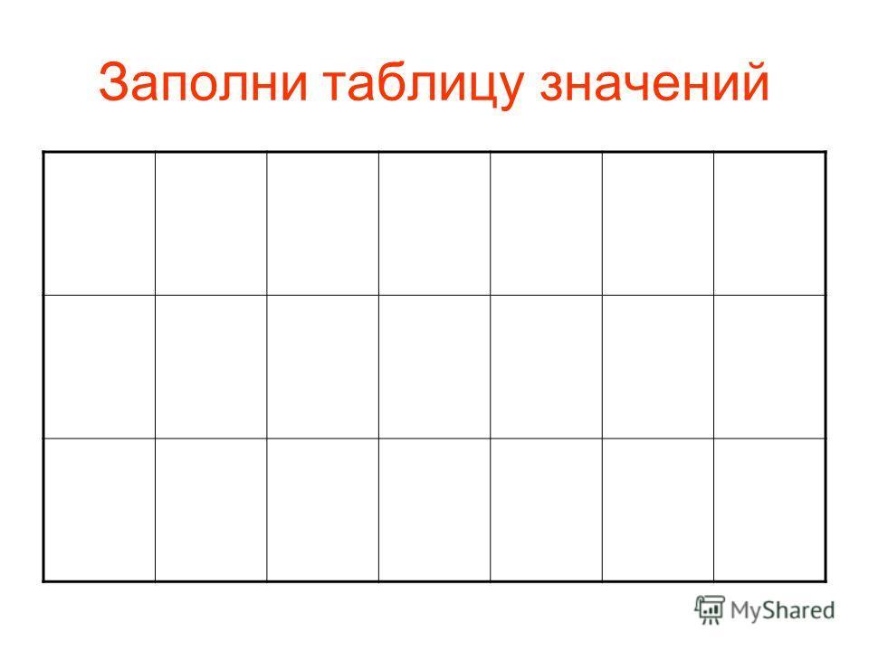 Заполни таблицу значений