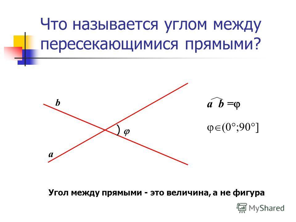 Что называется углом между пересекающимися прямыми? a b ) a b = (0 ;90 Угол между прямыми - это величина, а не фигура