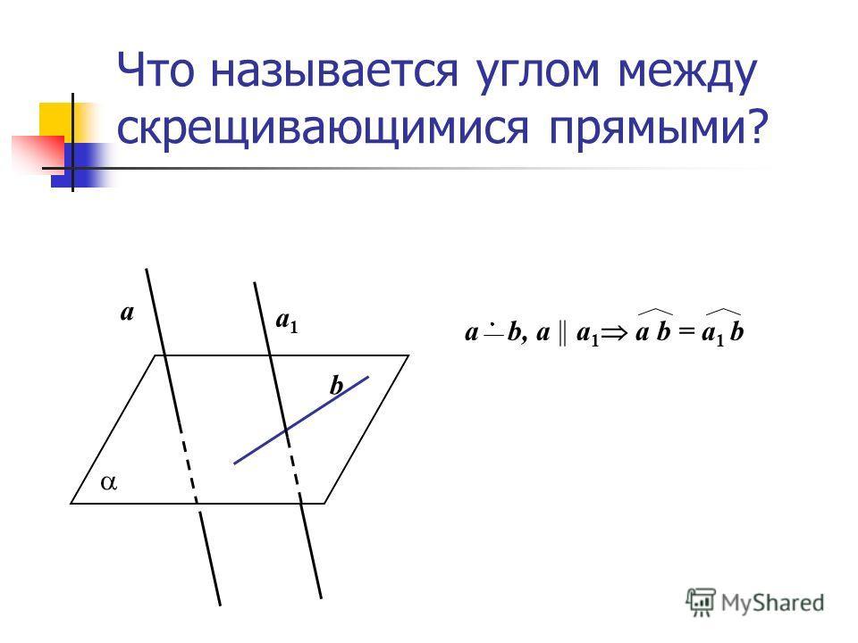 Что называется углом между скрещивающимися прямыми? a a1a1 b a b, a || a 1 a b = a 1 b