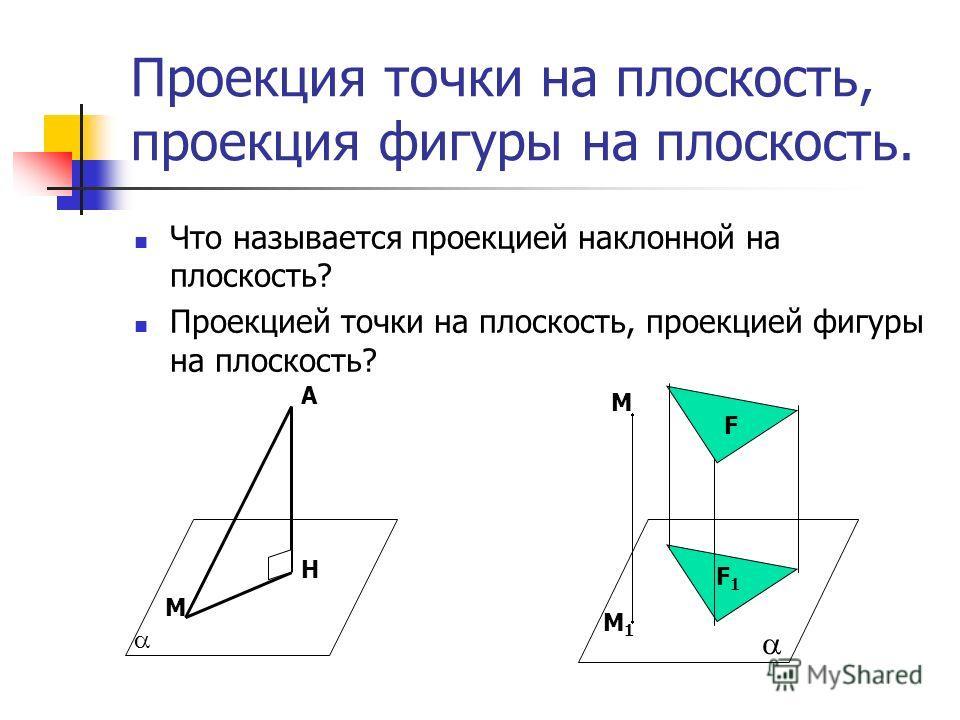 Проекция точки на плоскость, проекция фигуры на плоскость. Что называется проекцией наклонной на плоскость? Проекцией точки на плоскость, проекцией фигуры на плоскость? М М1М1 F F1F1 А Н М
