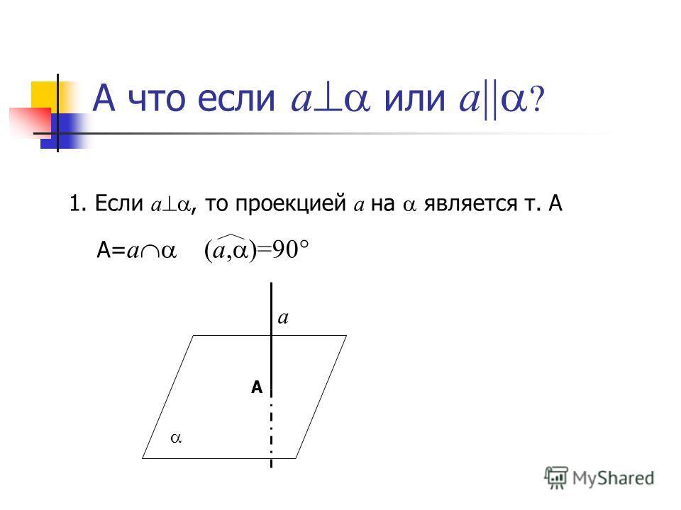 А что если a или a|| ? 1. Если a, то проекцией a на является т. А A= a (a, )=90 A a