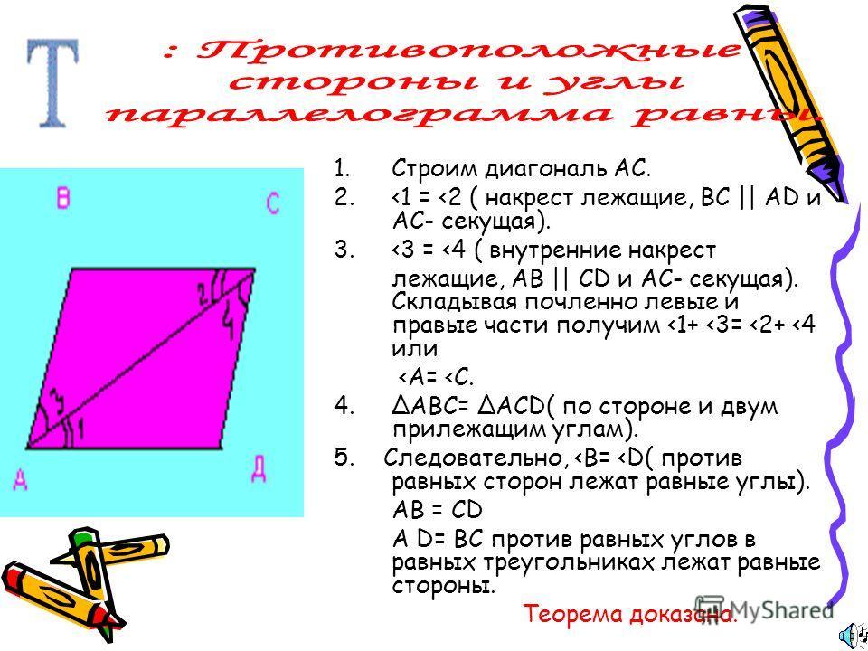 Параллелограмм Определение: Четырёхугольник, у которого противоположные стороны попарно параллельны, называется параллелограммом.