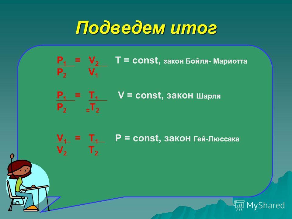 Подведем итог P 1 = V 2 T = const, закон Бойля- Мариотта P 2 V 1 P 1 = T 1 V = const, закон Шарля P 2 = T 2 V 1 = T 1 Р = const, закон Гей-Люссака V 2 T 2
