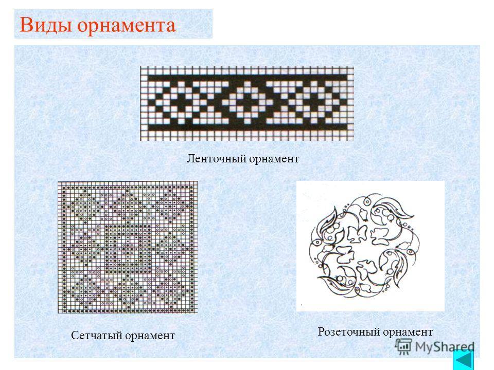 Виды орнамента Ленточный орнамент Сетчатый орнамент Розеточный орнамент