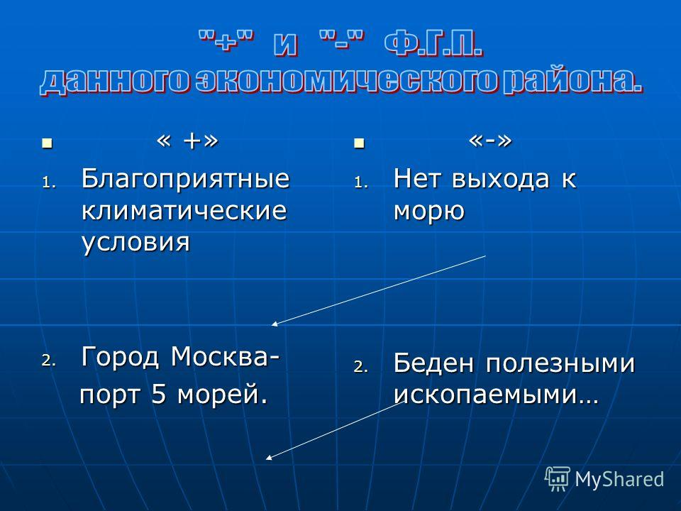 « +» « +» 1. Благоприятные климатические условия 2. Город Москва- порт 5 морей. порт 5 морей. «-» «-» 1. Нет выхода к морю 2. Беден полезными ископаемыми…