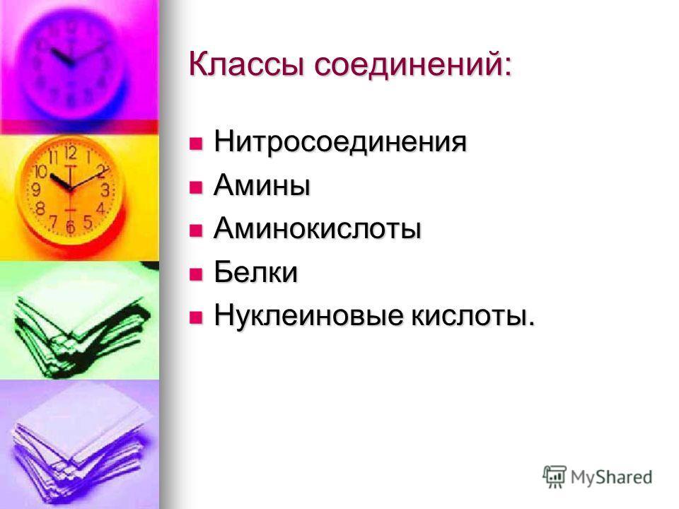 Классы соединений: Нитросоединения Нитросоединения Амины Амины Аминокислоты Аминокислоты Белки Белки Нуклеиновые кислоты. Нуклеиновые кислоты.