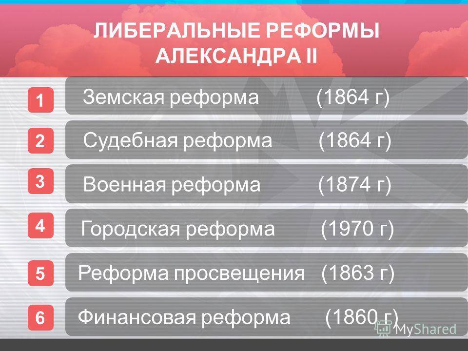 ЛИБЕРАЛЬНЫЕ РЕФОРМЫ АЛЕКСАНДРА II 1 Земская реформа (1864 г) 2 Судебная реформа (1864 г) 3 Военная реформа (1874 г) 4 Городская реформа (1970 г) Реформа просвещения (1863 г) 5 6 Финансовая реформа (1860 г)