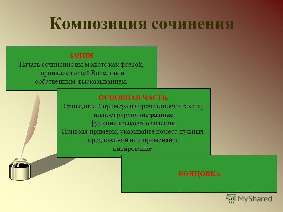 Композиция сочинения ЗАЧИН Начать сочинение вы можете как фразой, принадлежащей Вите, так и собственным высказыванием. ОСНОВНАЯ ЧАСТЬ. Приведите 2 примера из прочитанного текста, иллюстрирующие разные функции языкового явления. Приводя примеры, указы