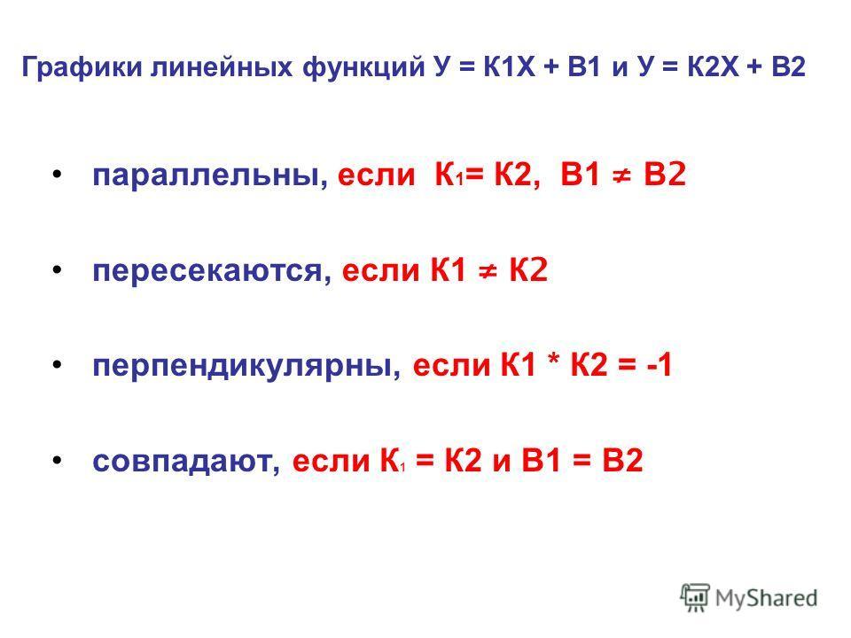 параллельны, если К 1 = К2, В1 В 2 пересекаются, если К1 К 2 перпендикулярны, если К1 * К2 = -1 совпадают, если К 1 = К2 и В1 = В2 Графики линейных функций У = К1Х + В1 и У = К2Х + В2