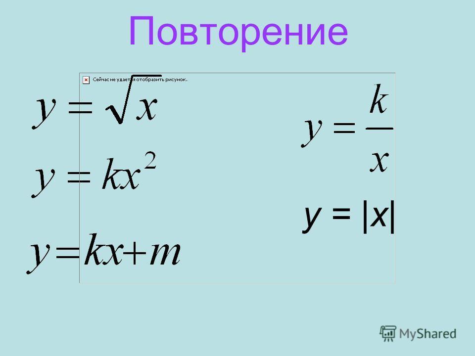 Повторение y = |x|