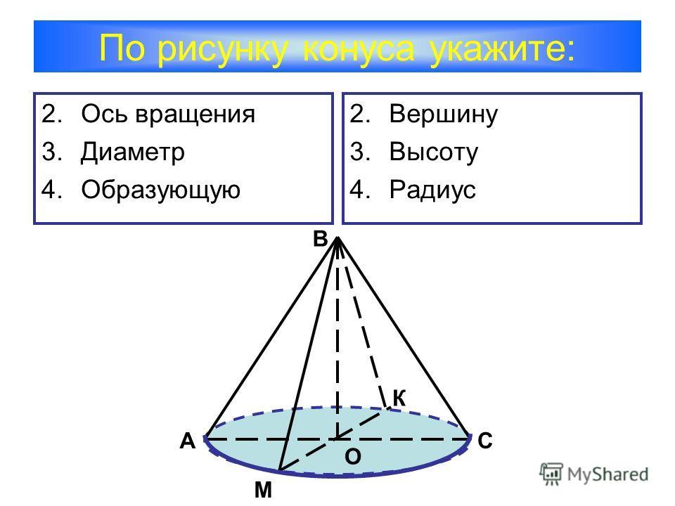 По рисунку конуса укажите: 2.Ось вращения 3.Диаметр 4.Образующую 2.Вершину 3.Высоту 4.Радиус М В АС К О