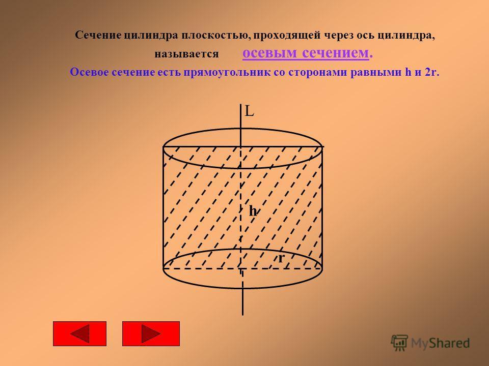 Сечение цилиндра плоскостью, проходящей через ось цилиндра, называется осевым сечением. Осевое сечение есть прямоугольник со сторонами равными h и 2r. r h L