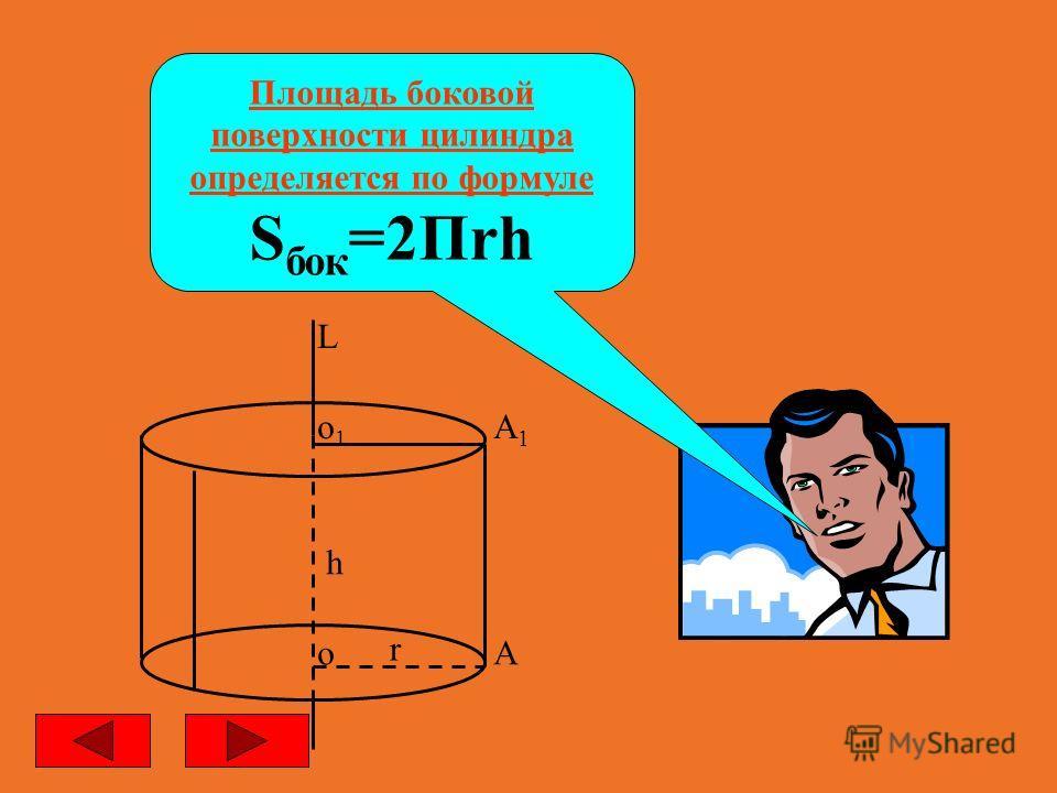 L о1о1 о h r A A1A1 Площадь боковой поверхности цилиндра определяется по формуле S бок =2Пrh