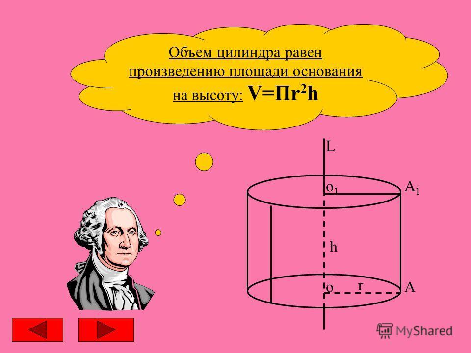 L о1о1 о h r A A1A1 Объем цилиндра равен произведению площади основания на высоту: V=Пr 2 h