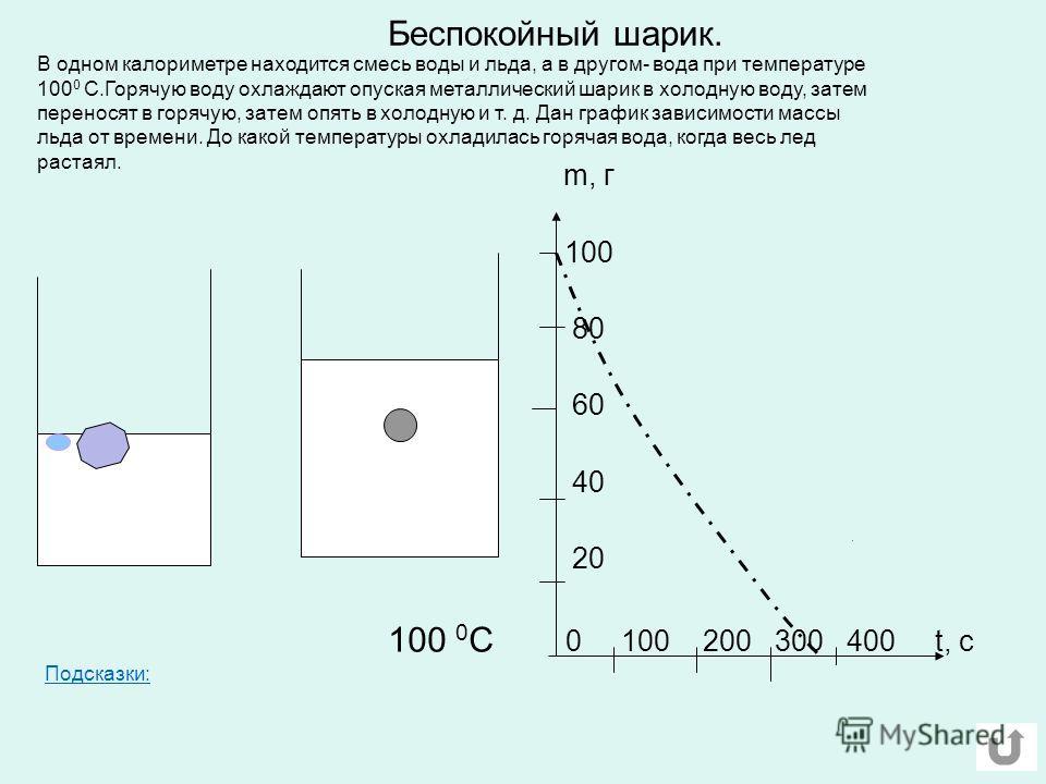 Беспокойный шарик. m, г 100 80 60 40 20 100 0 С 0 100 200 300 400 t, с В одном калориметре находится смесь воды и льда, а в другом- вода при температуре 100 0 С.Горячую воду охлаждают опуская металлический шарик в холодную воду, затем переносят в гор