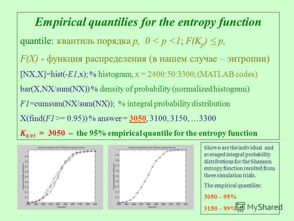 Empirical quantilies for the entropy function quantile: квантиль порядка p, 0 < p = 0.95)) % answer = 3050, 3100, 3150, …3300 K 0.95 = 3050 – the 95% empirical quantile for the entropy function Shown are the individual and averaged integral probabili