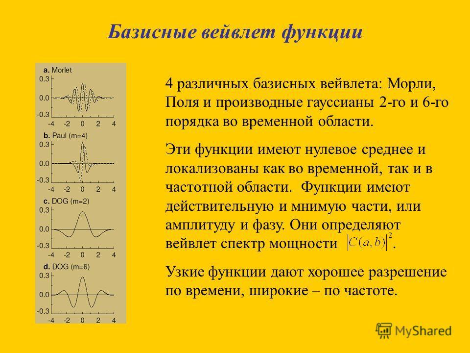 Базисные вейвлет функции 4 различных базисных вейвлета: Морли, Поля и производные гауссианы 2-го и 6-го порядка во временной области. Эти функции имеют нулевое среднее и локализованы как во временной, так и в частотной области. Функции имеют действит